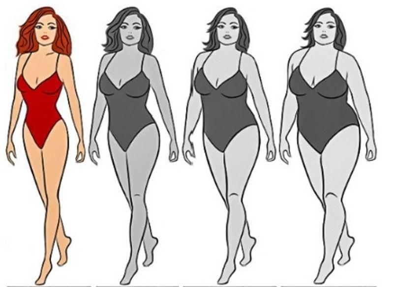 Набор веса - проблема актуальная практически для всех женщин